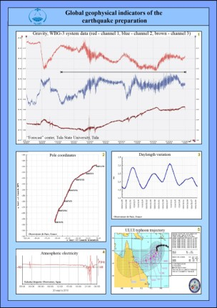 Global geophysical situation on 23/04/2010