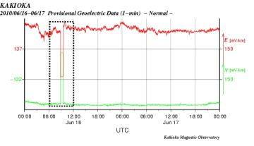 Geoelectric anomaly on June 16