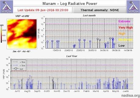 В Папуа-Новой Гвинее вновь проснулся вулкан Манам