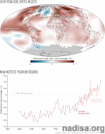 NOAA: State of the Climate in 2015