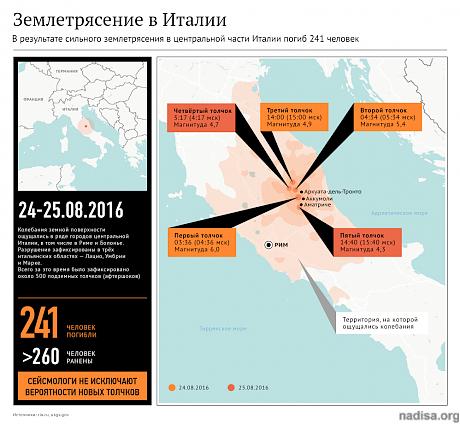 Землетрясение в Италии на карте: регионы, в которых произошли подземные толчки