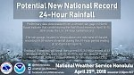 NWS: New national 24-hr rainfall record potentially set in Waiapa, Hawaii