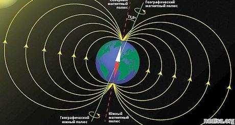 Переориентация земного магнетизма происходит очень быстро. Ученые назвали последствия от переворота полюсов Земли