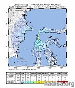 Strong and shallow M6.1 earthquake hits Sulawesi, Indonesia