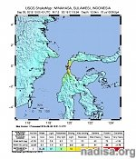 Powerful M7.7 earthquake hits Sulawesi, tsunami warning issued, Indonesia