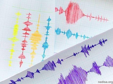 По Тихому океану прокатилась волна землетрясений