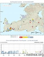 Decreased earthquake activity near Grindavik, magmatic intrusion just west of Mt. Thorbjorn, Iceland