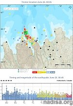 Intense earthquake swarm contines at Tjörnes Fracture Zone, Iceland