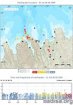 IMO records the largest earthquake swarm in the Tjörnes Fracture Zone since 1980, Iceland